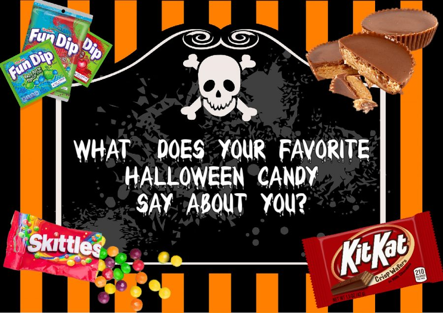 What+Your+Favorite+Halloween+Candy+Says+About+You